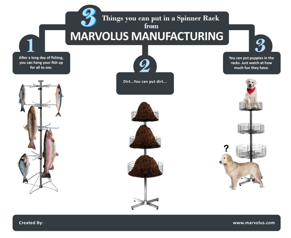 marvolus0Wire-Bin-Infographic